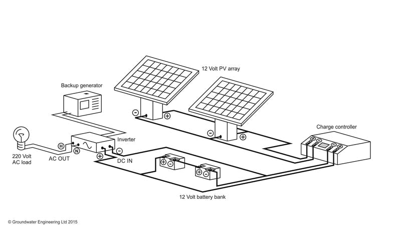 Solar-water-pumping-with-battery-backup