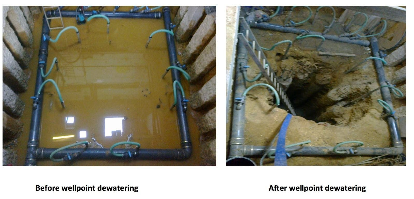 Blog Dewatering For Basement Construction Wiring Concrete Walls Before And After Wellpoint View Into A Small Excavation In Sand