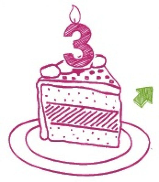 Happy 3rd Birthday to Trinity Walk: exclusive and fabulous offers from our stores just for you!