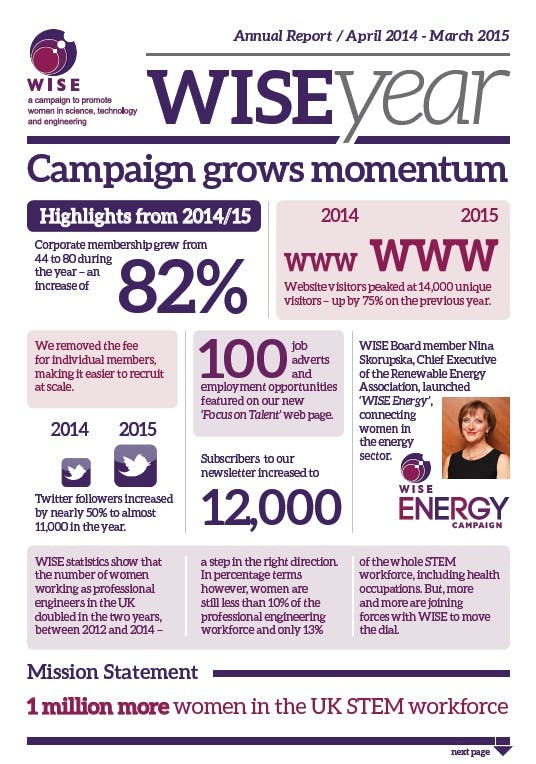 WISE Annual Report 2014-2015