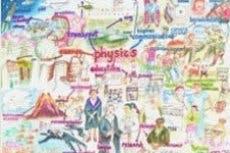 physicsmindmap(thumbnail).jpg