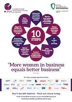The Ten Steps
